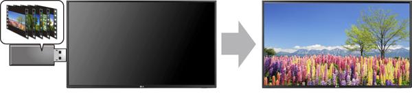 75UH5C-B 75型HEVC再生対応高性能4Kサイネージモニター
