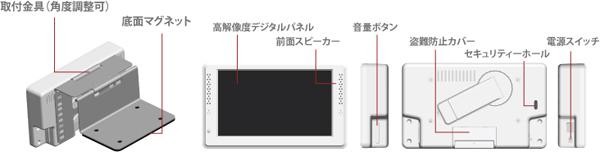 GP4D-WH (取り付け金具付き4.3インチ電子POP)【グッドプランニング】